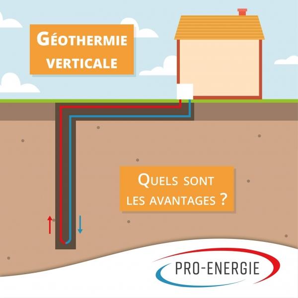 Géothermie verticale